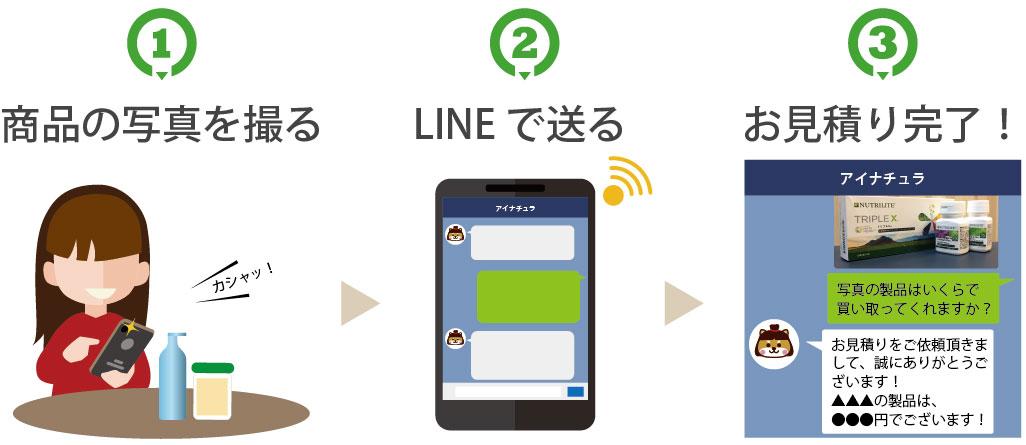 LINE査定手順