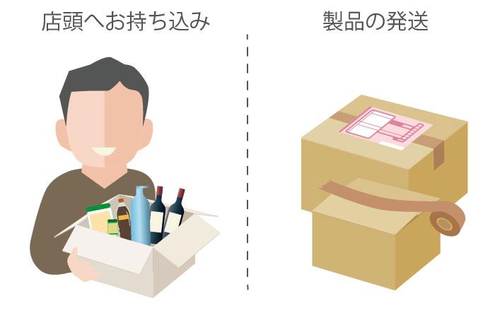 店頭お持ち込みと製品発送のイメージ画像